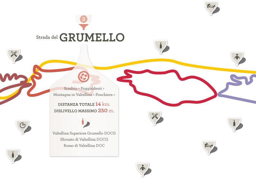 Strada del Vino Valtellina